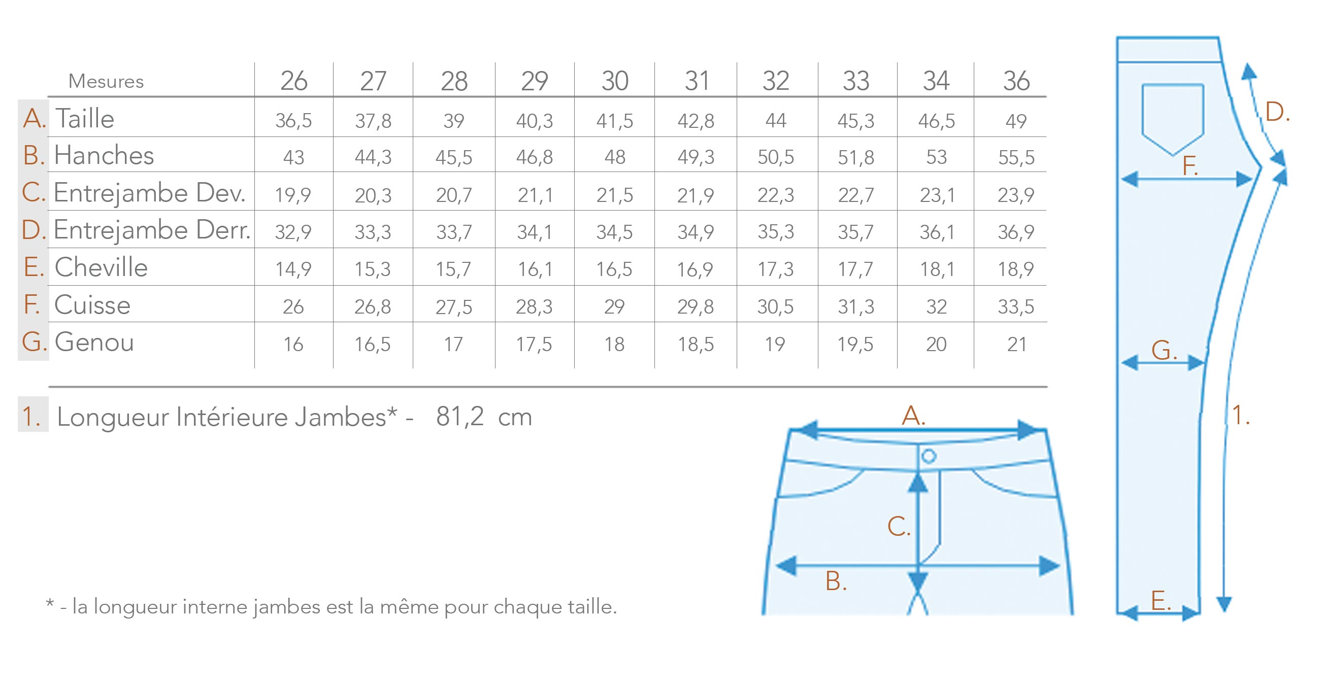 lowest discount reasonable price great prices Guide des tailles Jean Lean Dean